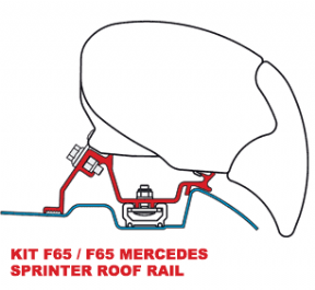 Fiamma F65 Awning Bracket KIT Sprinter Crafter Fitted Roof Rail 06 on